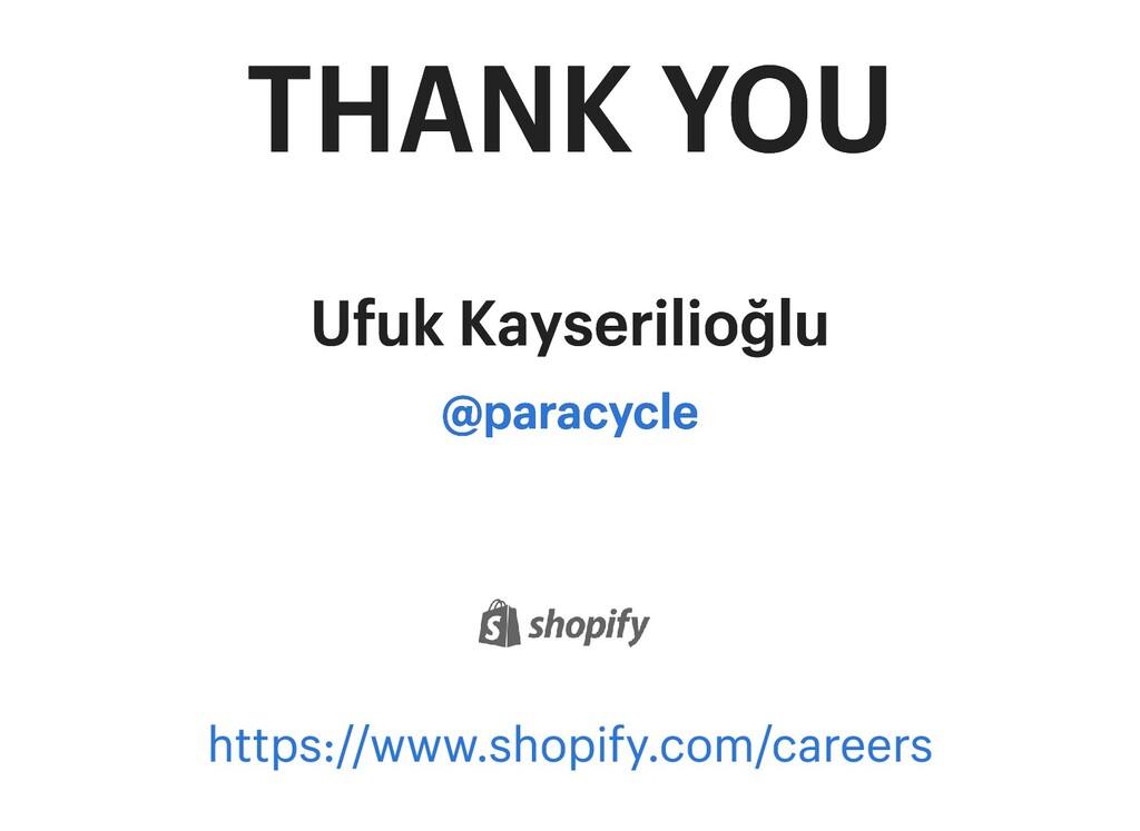 THANK YOU THANK YOU Ufuk Kayserilioğlu Ufuk Kay...