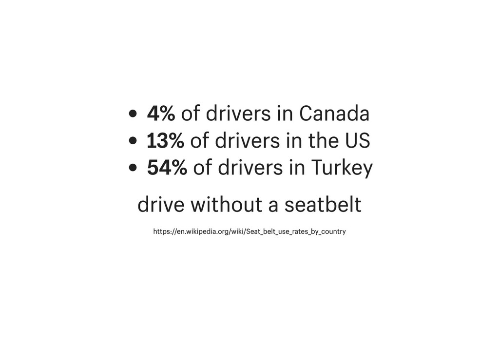 4% of drivers in Canada 13% of drivers in the U...