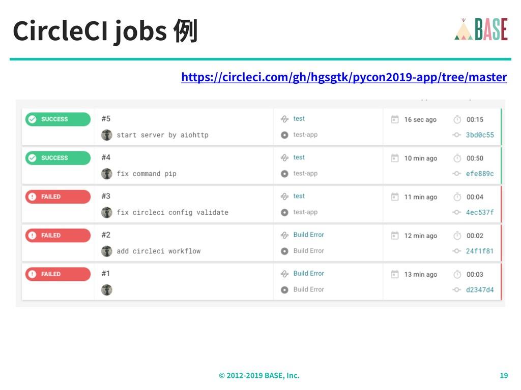 © - BASE, Inc. CircleCI jobs 例 https://circleci...