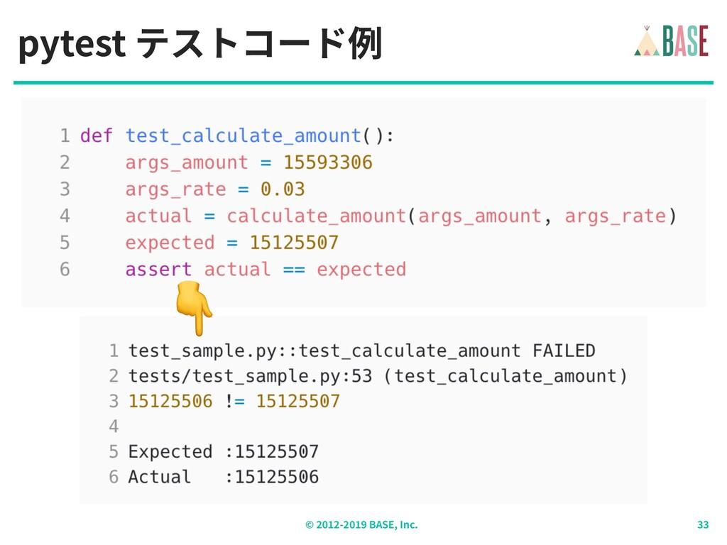 © - BASE, Inc. pytest テストコード例