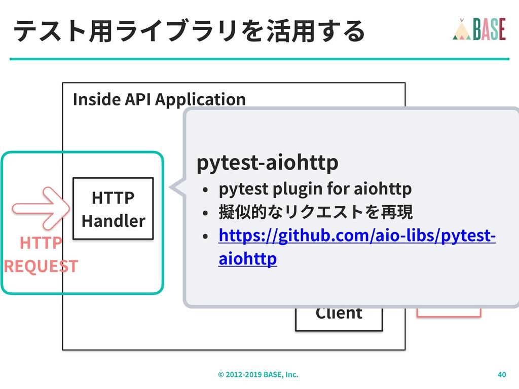 © - BASE, Inc. テスト⽤ライブラリを活⽤する 外部 API DB HTTP RE...