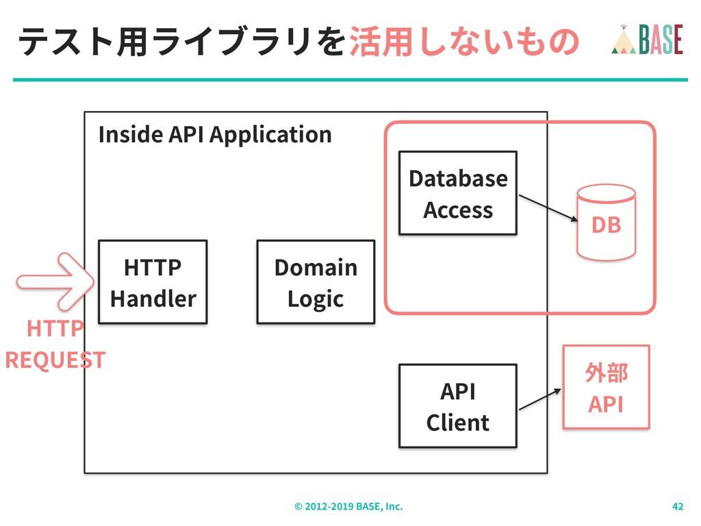 © - BASE, Inc. テスト⽤ライブラリを活⽤しないもの 外部 API DB HTTP...