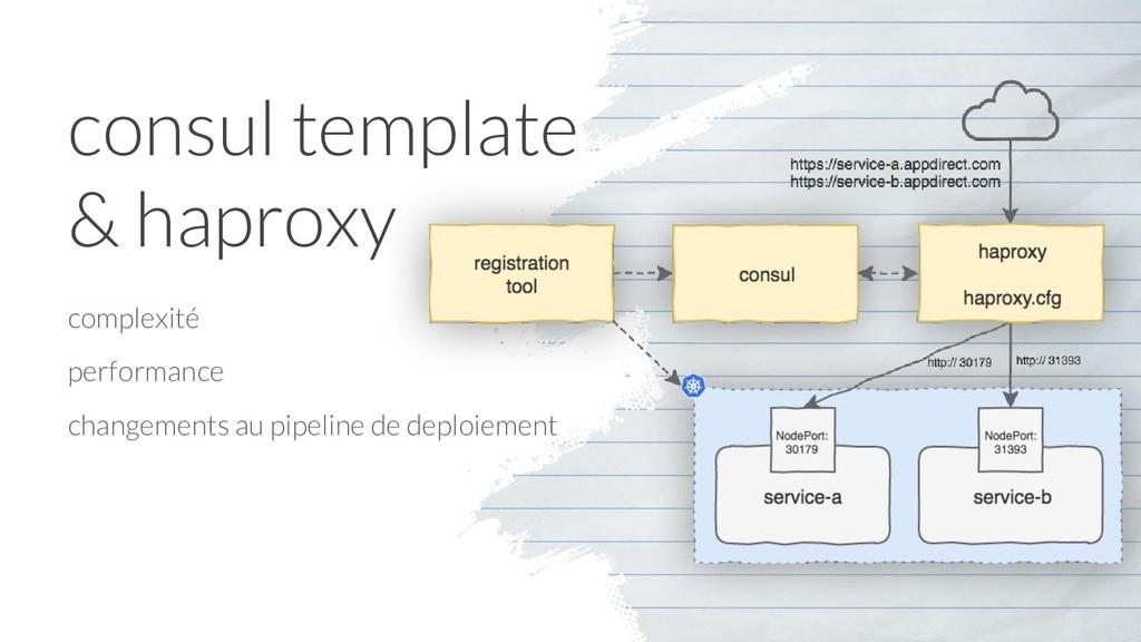 consul template & haproxy complexité performanc...