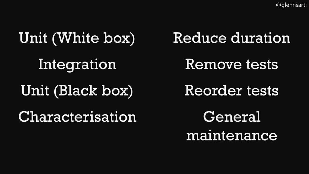 @glennsarti Unit (White box) Integration Unit (...