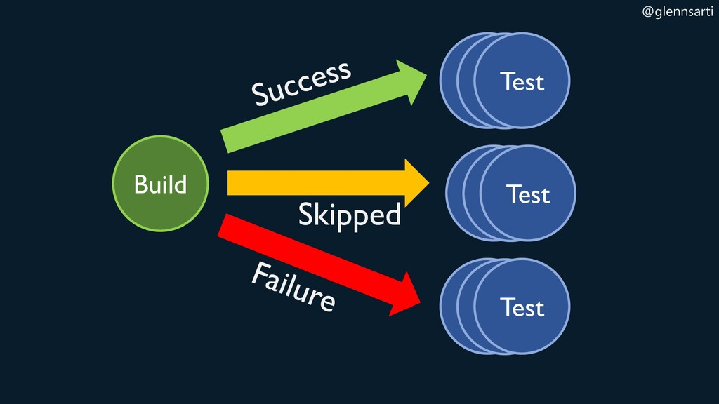 @glennsarti Build Test Test Test Test Test Test...