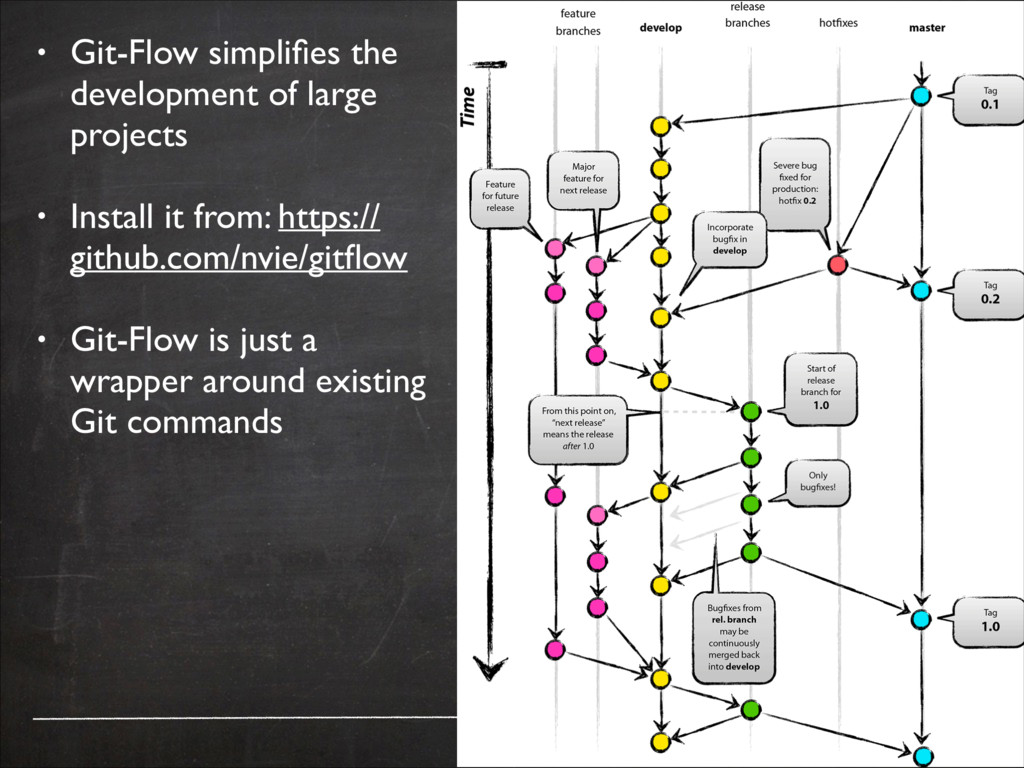 • Git-Flow simplifies the development of large p...