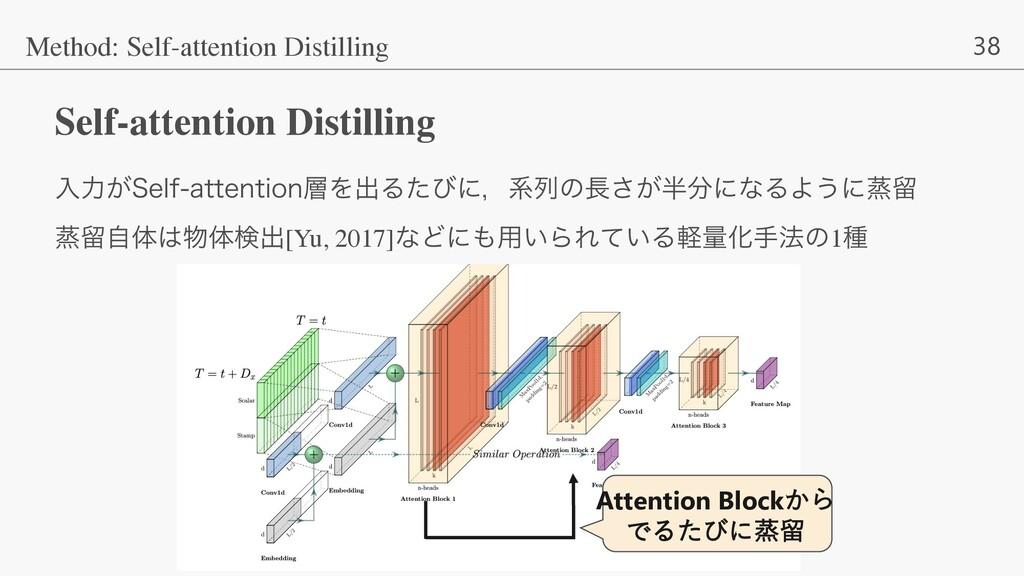 38 Self-attention Distilling Method: Self-atten...