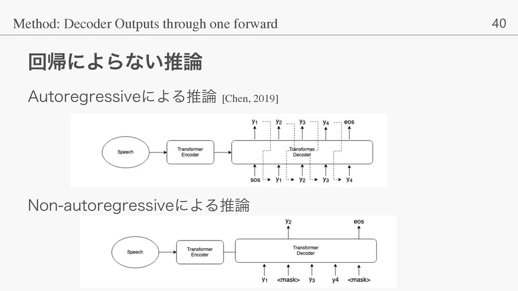 40 Method: Decoder Outputs through one forward ...