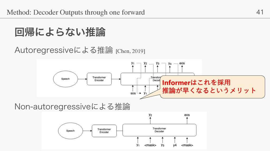 41 Method: Decoder Outputs through one forward ...