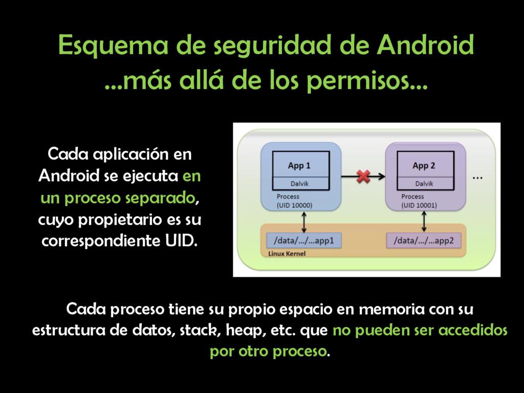 Esquema de seguridad de Android …más allá de lo...