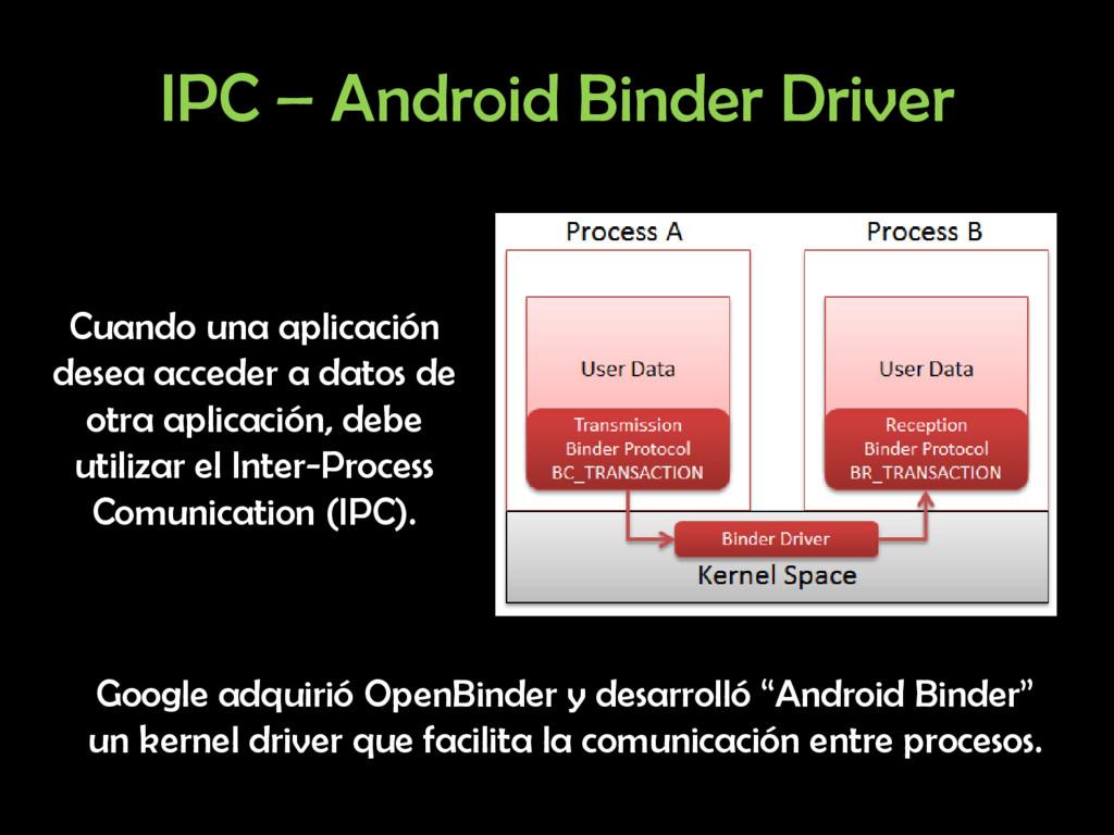 IPC – Android Binder Driver Cuando una aplicaci...