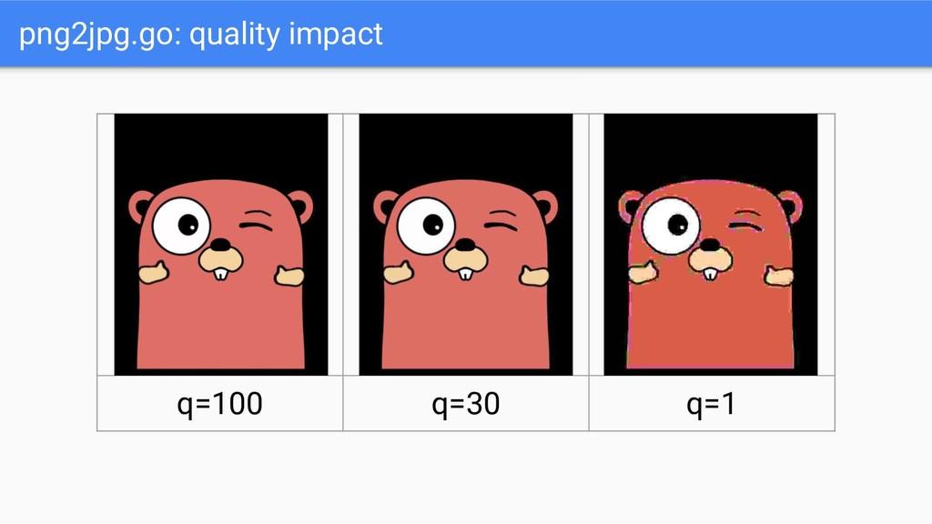 png2jpg.go: quality impact q=100 q=30 q=1