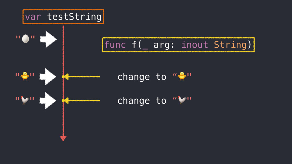 """change to """""""" change to """""""" func f(_ arg: inout S..."""