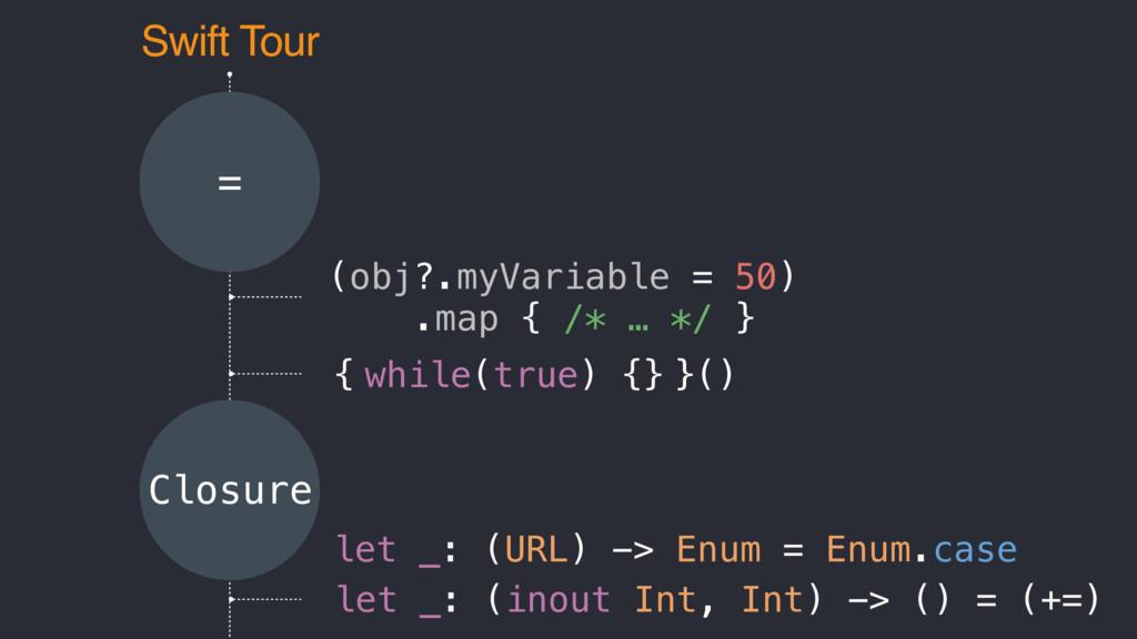 Swift Tour = (obj?.myVariable = 50) .map { /* …...