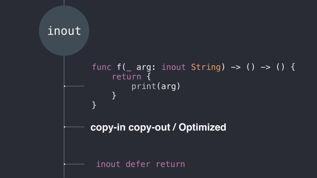 inout func f(_ arg: inout String) -> () -> () {...