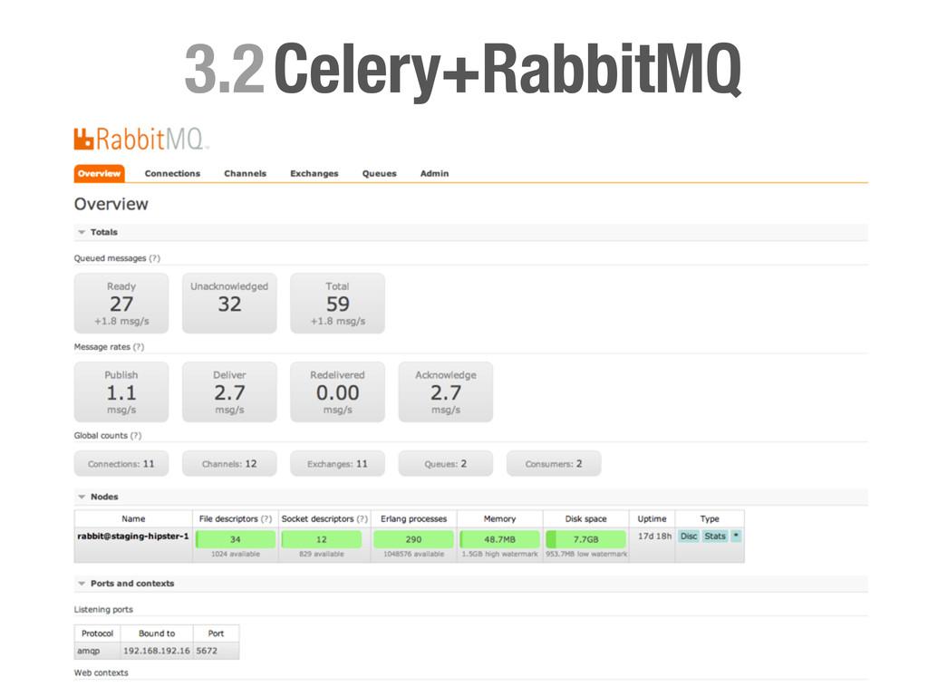 Celery+RabbitMQ 3.2