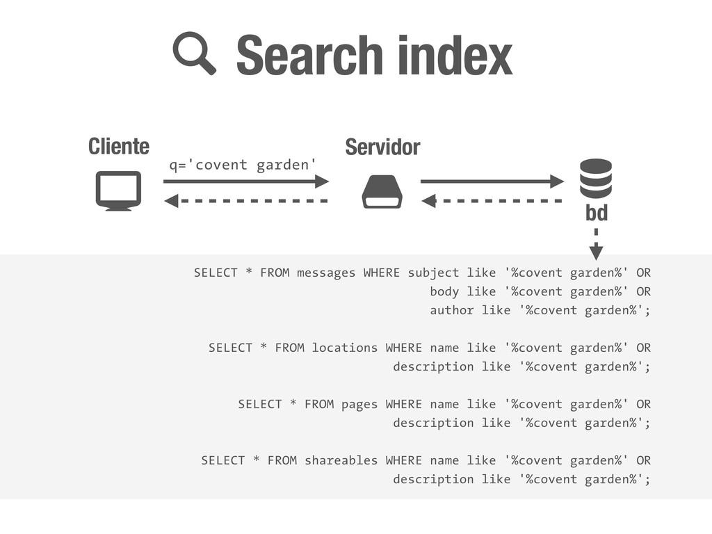 Search index - $ # Cliente Servidor bd ! q='cov...