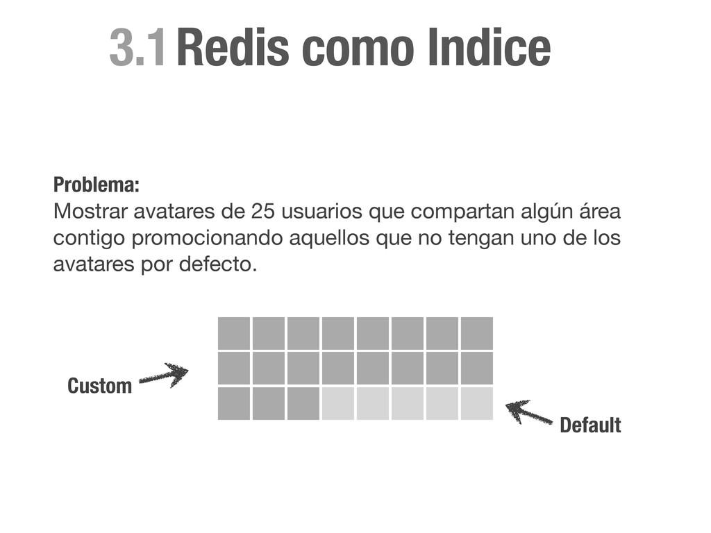 Redis como Indice 3.1 Problema: Mostrar avatare...