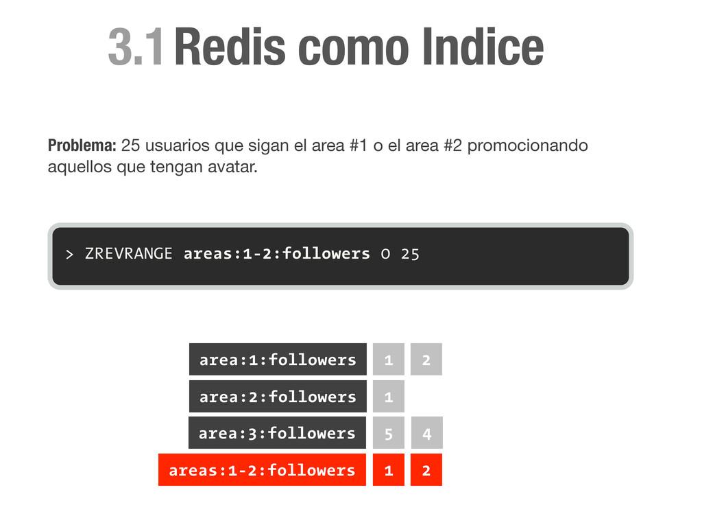 3.1 Problema: 25 usuarios que sigan el area #1 ...