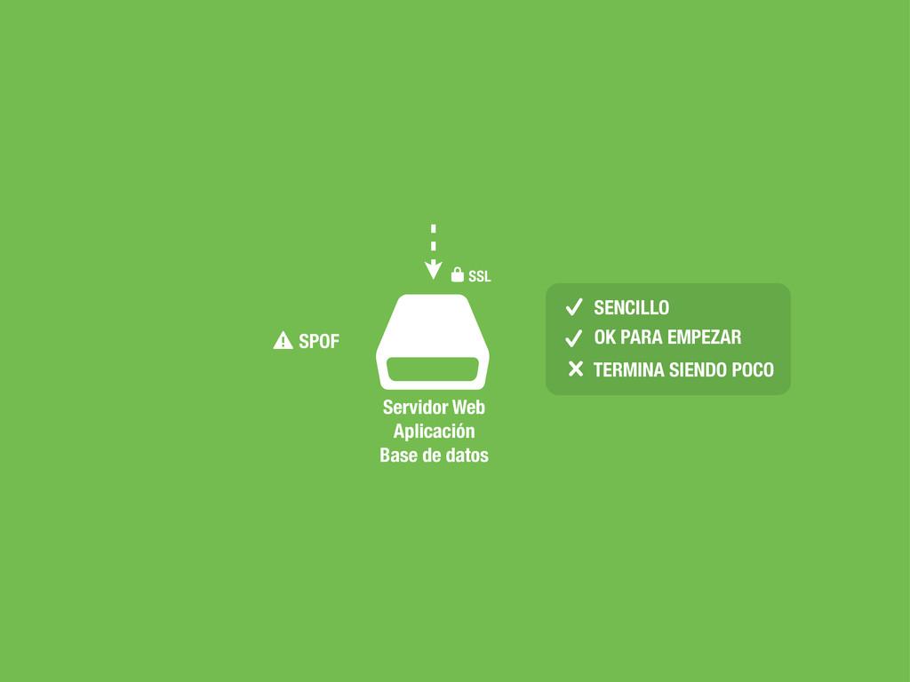 $ Servidor Web Aplicación Base de datos ✓ ⚠ SEN...