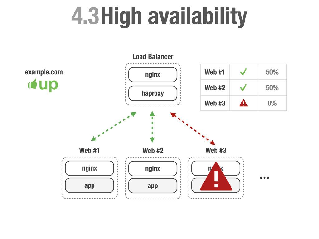 High availability 4.3 Web #1 nginx app Web #2 n...
