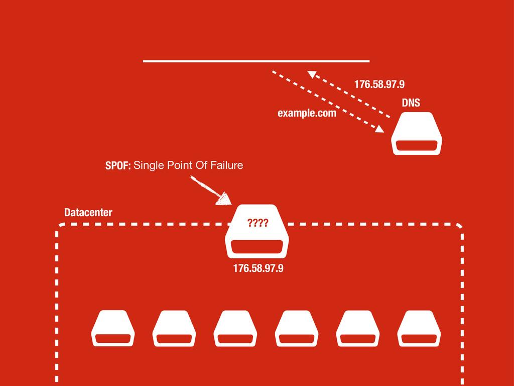 $ 6 DNS $ example.com 176.58.97.9 176.58.97.9 $...