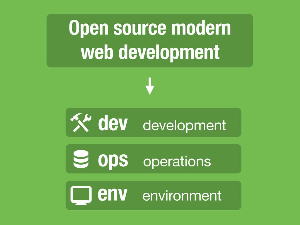 env environment Open source modern web developm...