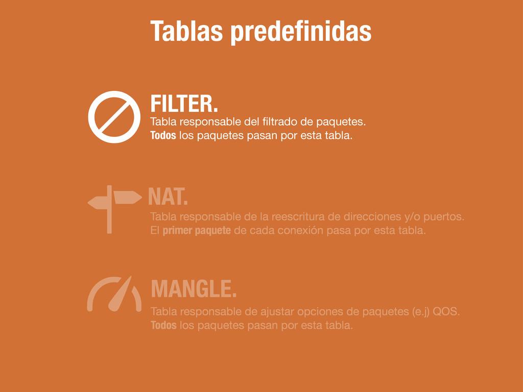 Tablas predefinidas  > ; FILTER. NAT. MANGLE. T...
