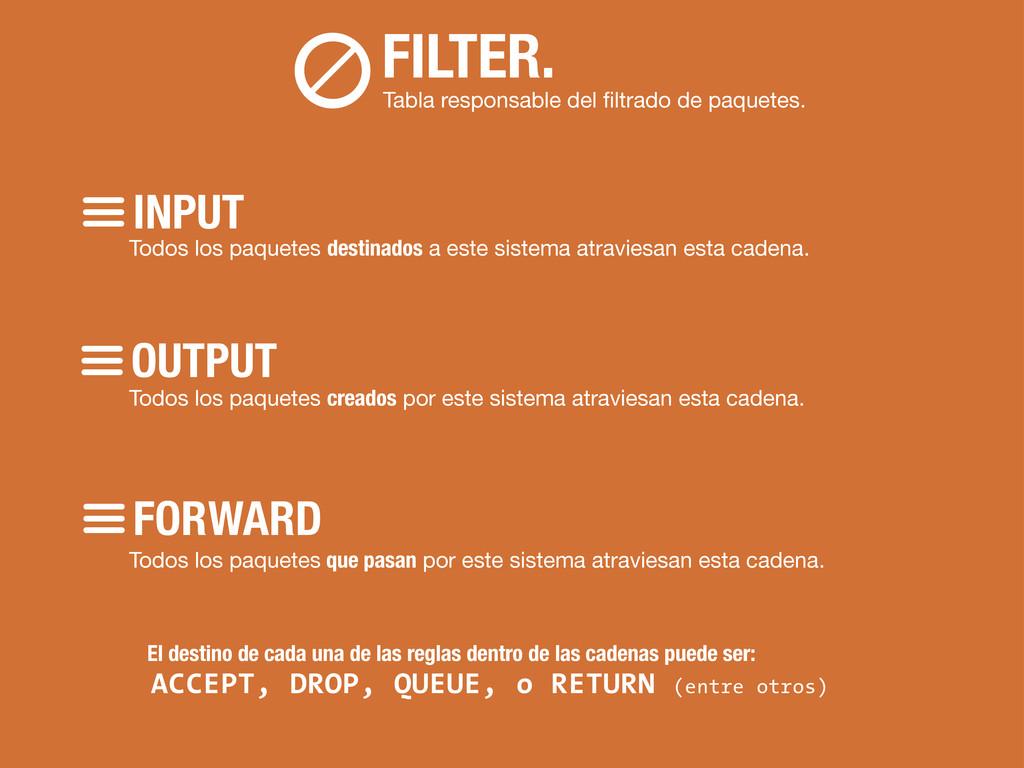 >FILTER. Tabla responsable del filtrado de paque...