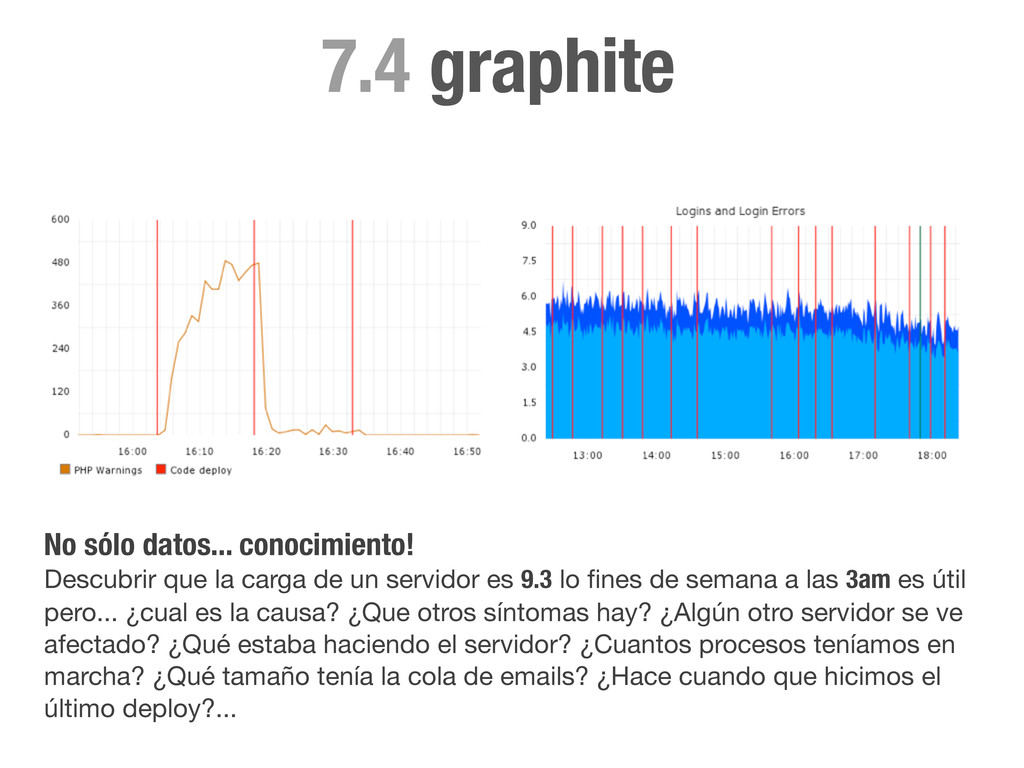 graphite 7.4 No sólo datos... conocimiento! Des...