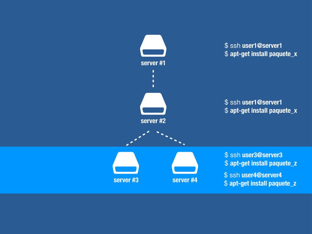 $ ssh user1@server1 $ apt-get install paquete_x...