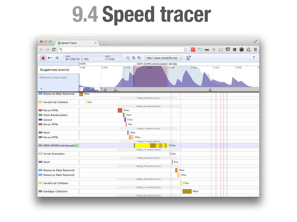 Speed tracer 9.4