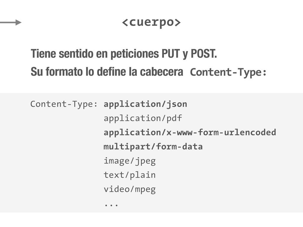 <cuerpo> Content-Type: application/json applica...