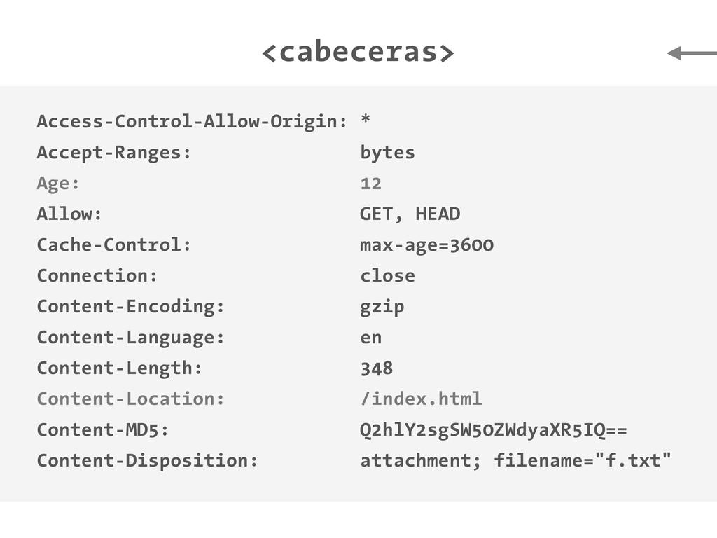 <cabeceras> Access-Control-Allow-Origin: * Acce...