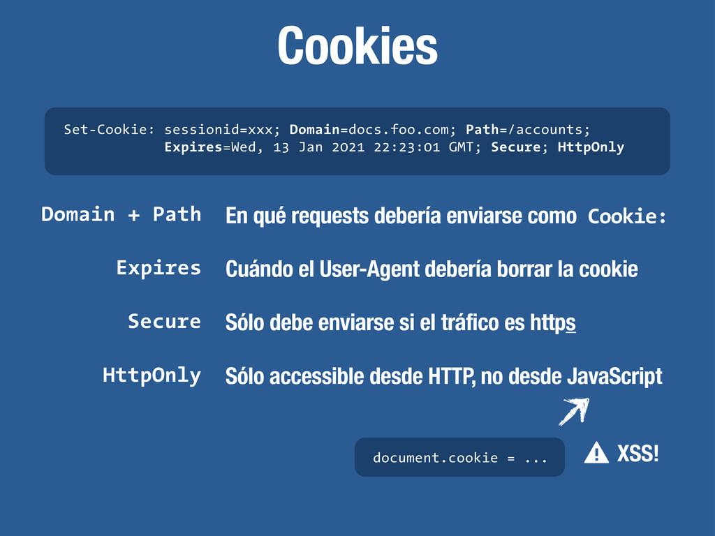 Cookies Set-Cookie: sessionid=xxx; Domain=docs....