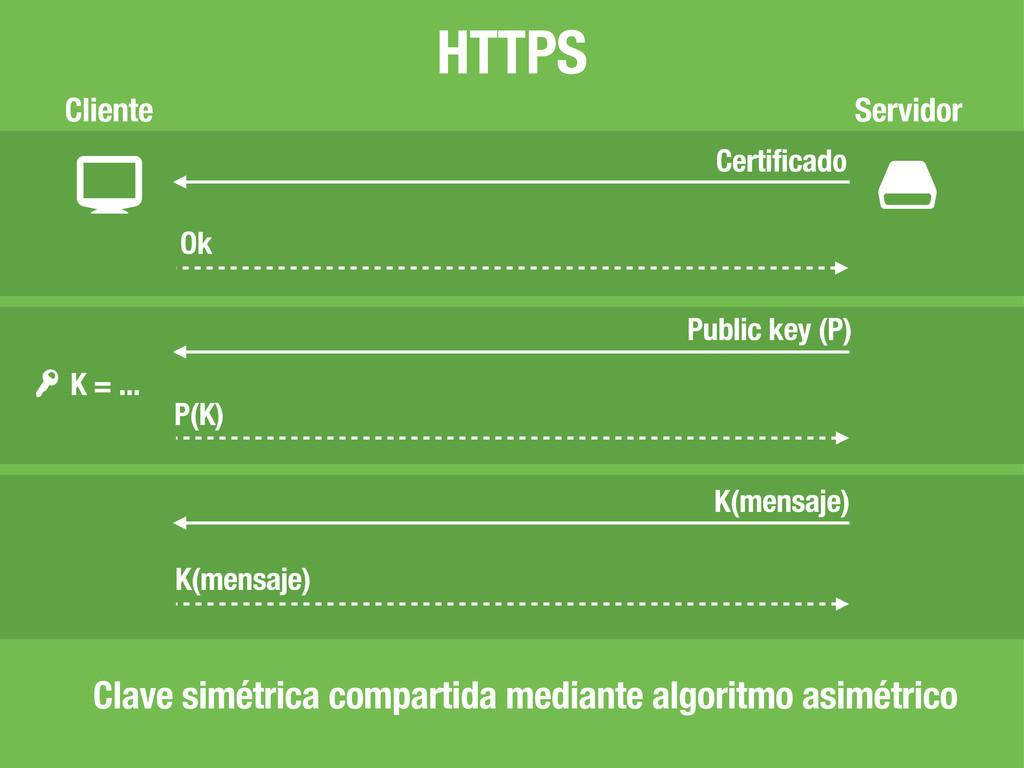 HTTPS $ # Certificado Public key (P) P(K) Ok K ...