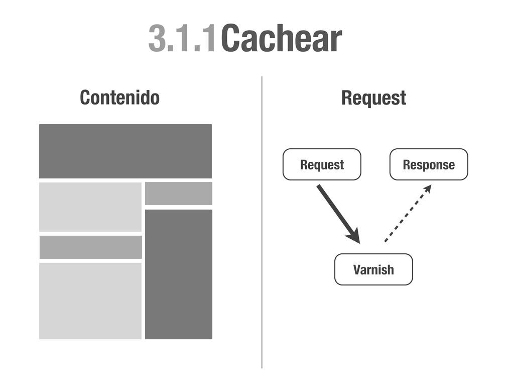 Cachear 3.1.1 Contenido Request Response Varnis...