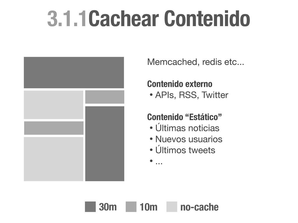 30m 10m no-cache Memcached, redis etc... Conten...