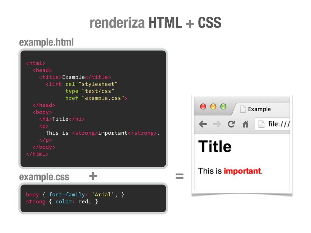 renderiza HTML + CSS <html> <head> <title>Examp...