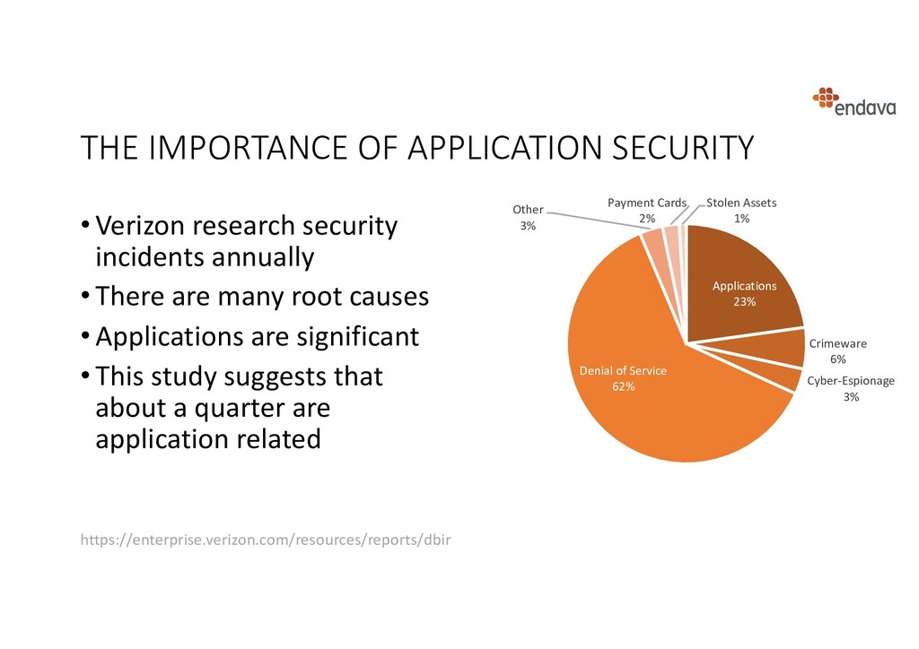 THE IMPORTANCE OF APPLICATION SECURITY • Verizo...