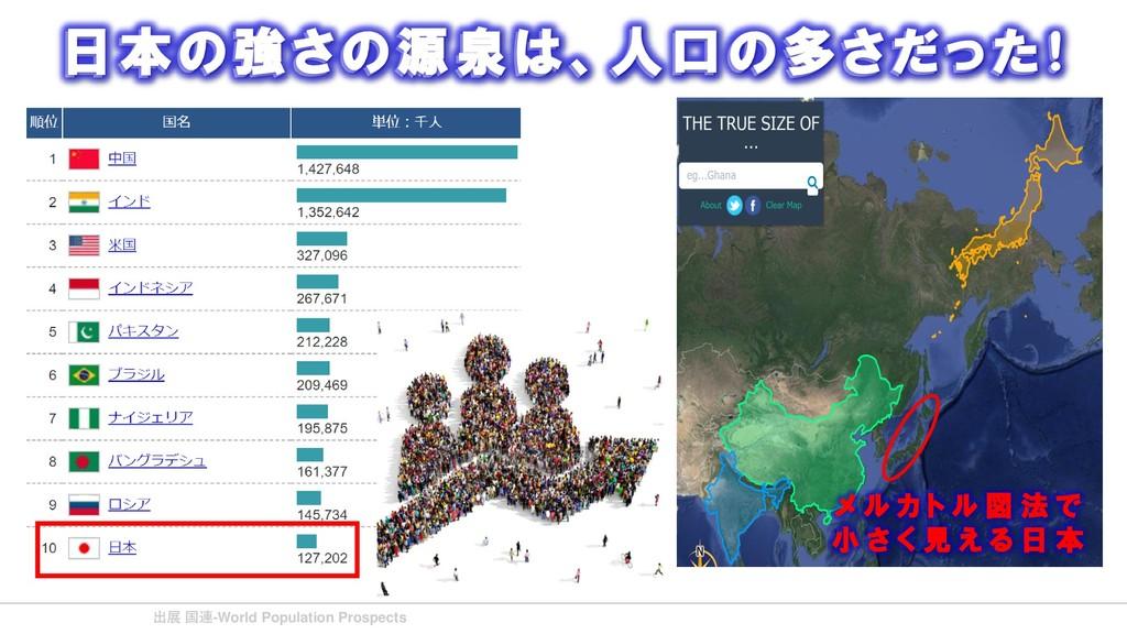 日本の強さの源泉は、人口の多さだった ! メ ル カ ト ル 図 法 で 小 さ く 見 え ...