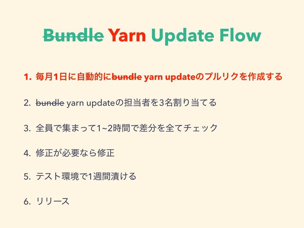Bundle Yarn Update Flow 1. ຖ݄1ʹࣗಈతʹbundle yarn...