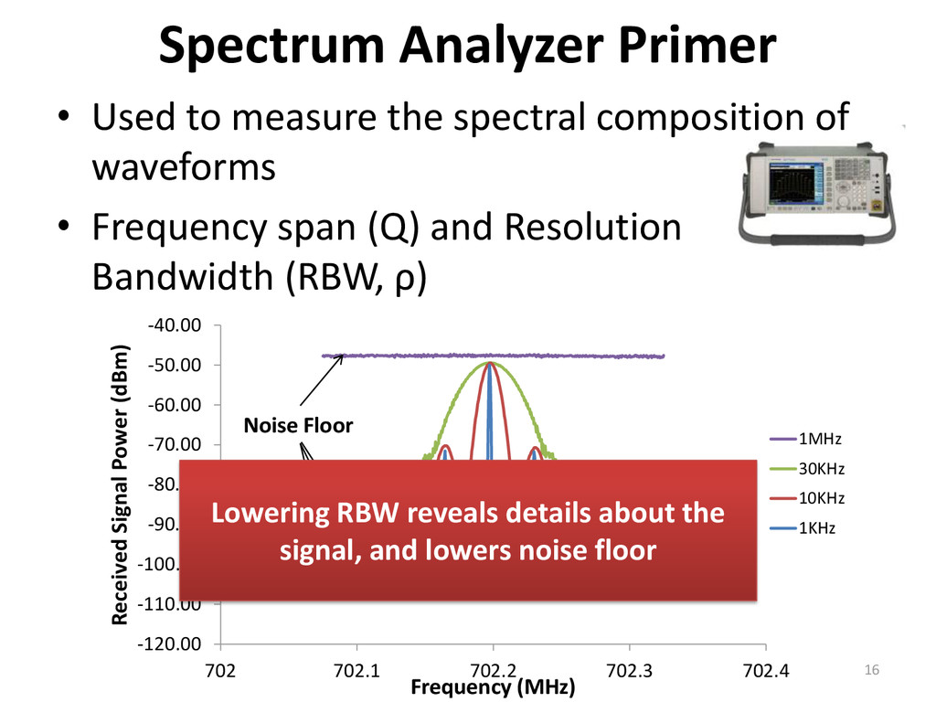 • Used to measure the spectral composition of w...