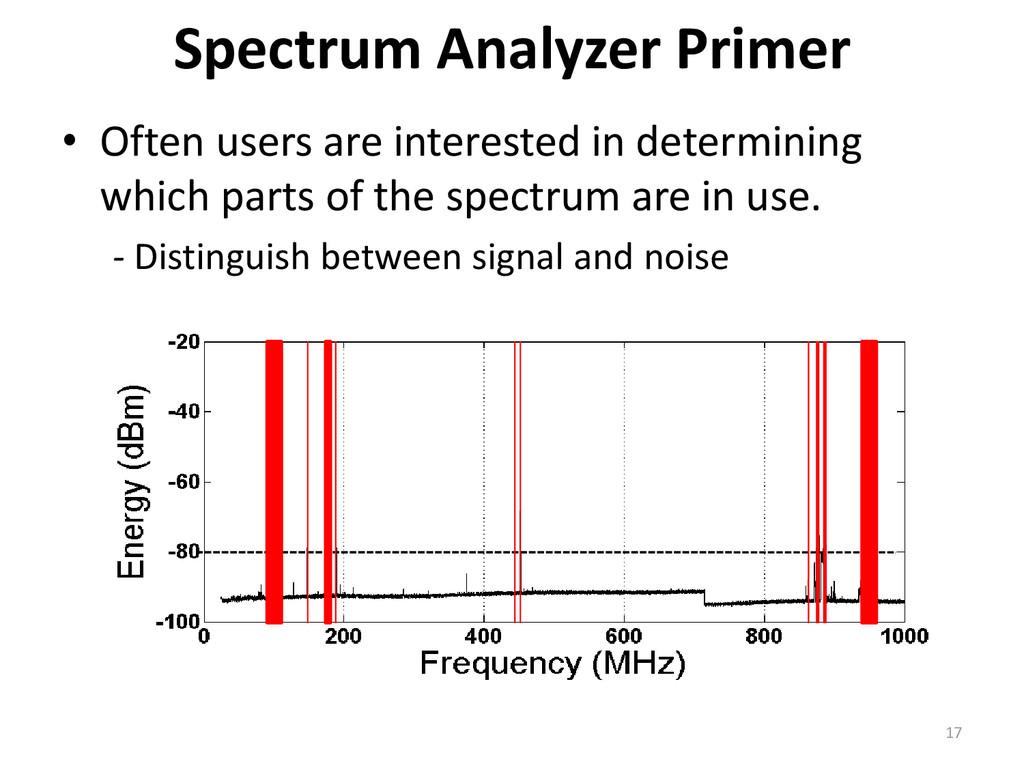 Spectrum Analyzer Primer • Often users are inte...