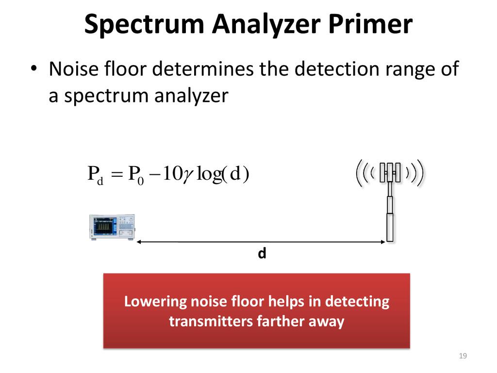Spectrum Analyzer Primer • Noise floor determin...