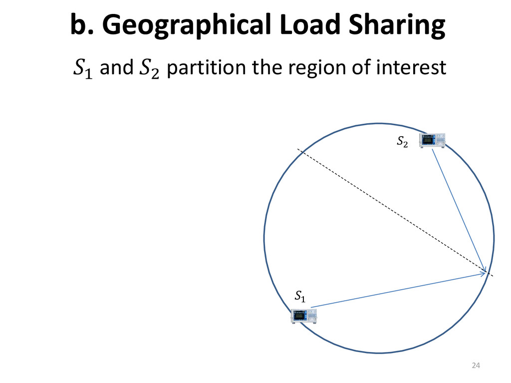 b. Geographical Load Sharing 1 2 1 and 2 partit...