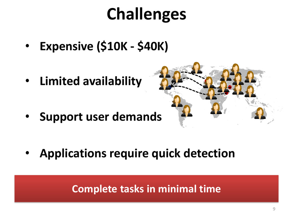 9 Challenges • Expensive ($10K - $40K) • Limite...