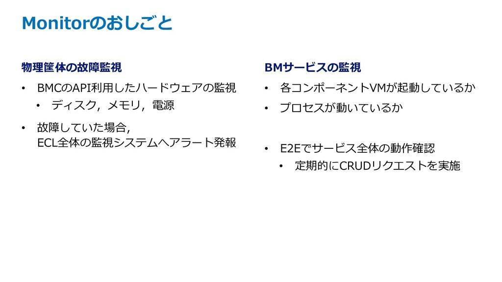 物理筐体の故障監視 • BMCのAPI利⽤したハードウェアの監視 • ディスク,メモリ,電源 ...