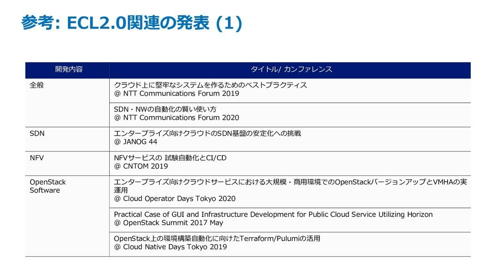 参考: ECL2.0関連の発表 (1) 開発内容 タイトル/ カンファレンス 全般 クラウド上...