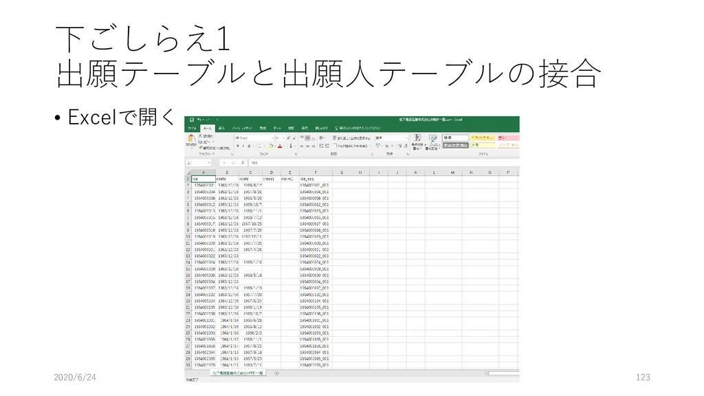 下ごしらえ1 出願テーブルと出願人テーブルの接合 • Excelで開く 2020/6/24 1...